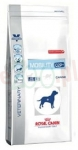 ROYAL CANIN DOG MOBILITY C2P+ 12 KG  ( stawy arthritis )